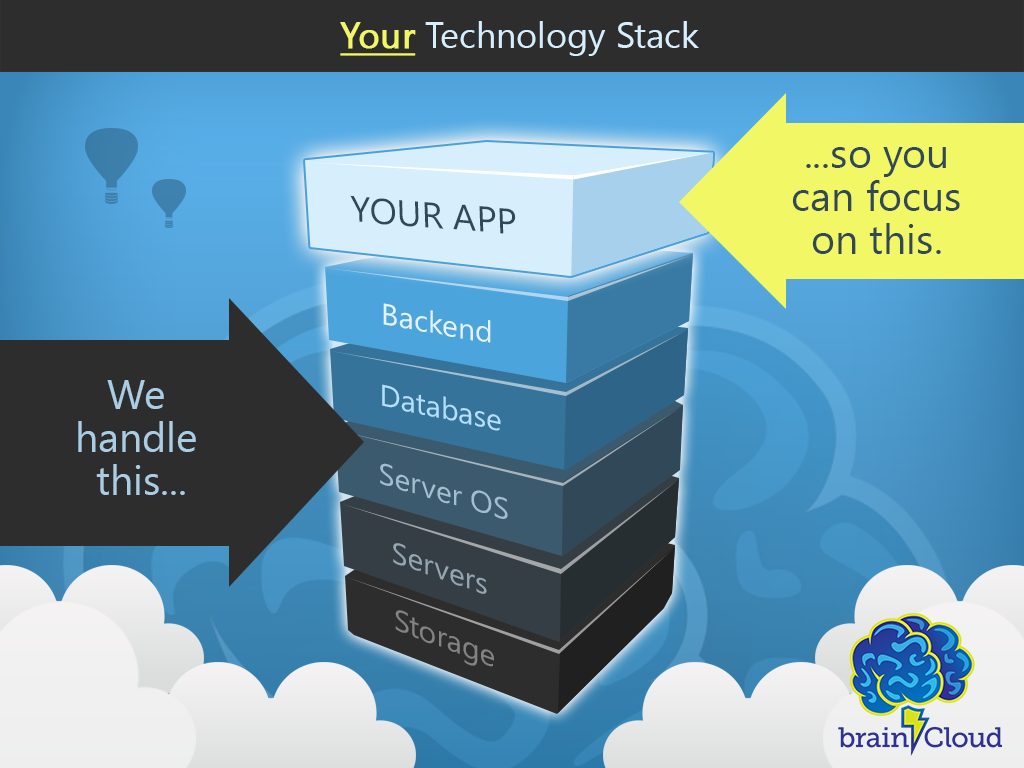 brainCloud Stack