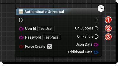 unreal_auth_node