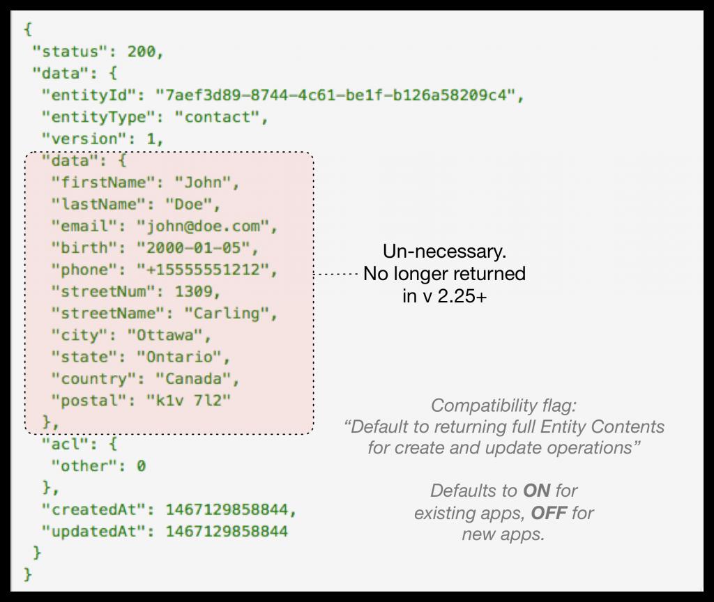 brainCloud entity create update optimization