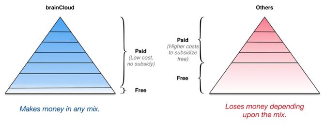bc_parse_model