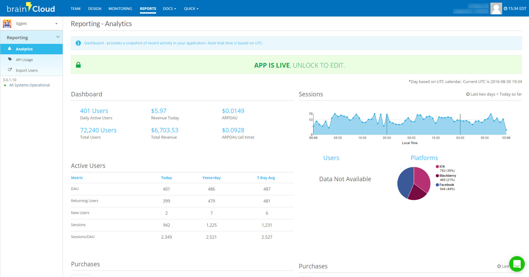 brainCloud Dashboard